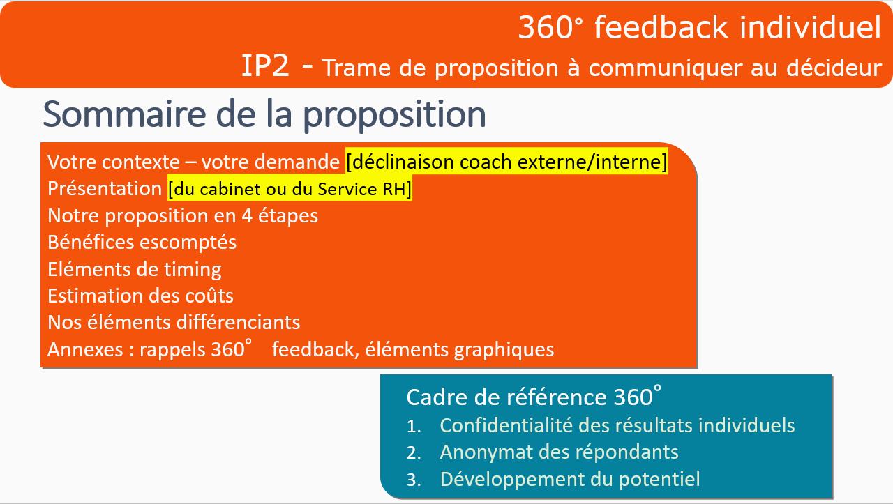 Proposition pour un 360° feedback individuel de A à Z ...